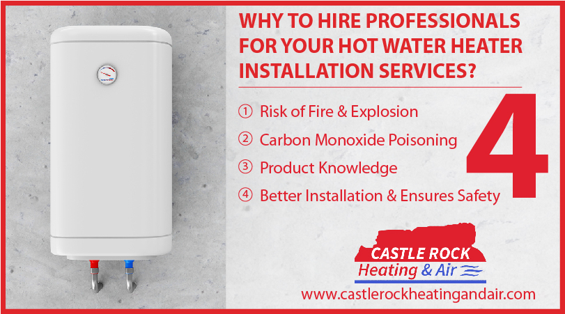 Hot Water Heater Installation Services Castle Rock