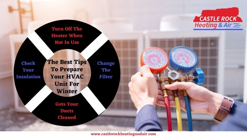 The Best Tips To Prepare Your HVAC Unit For Winter